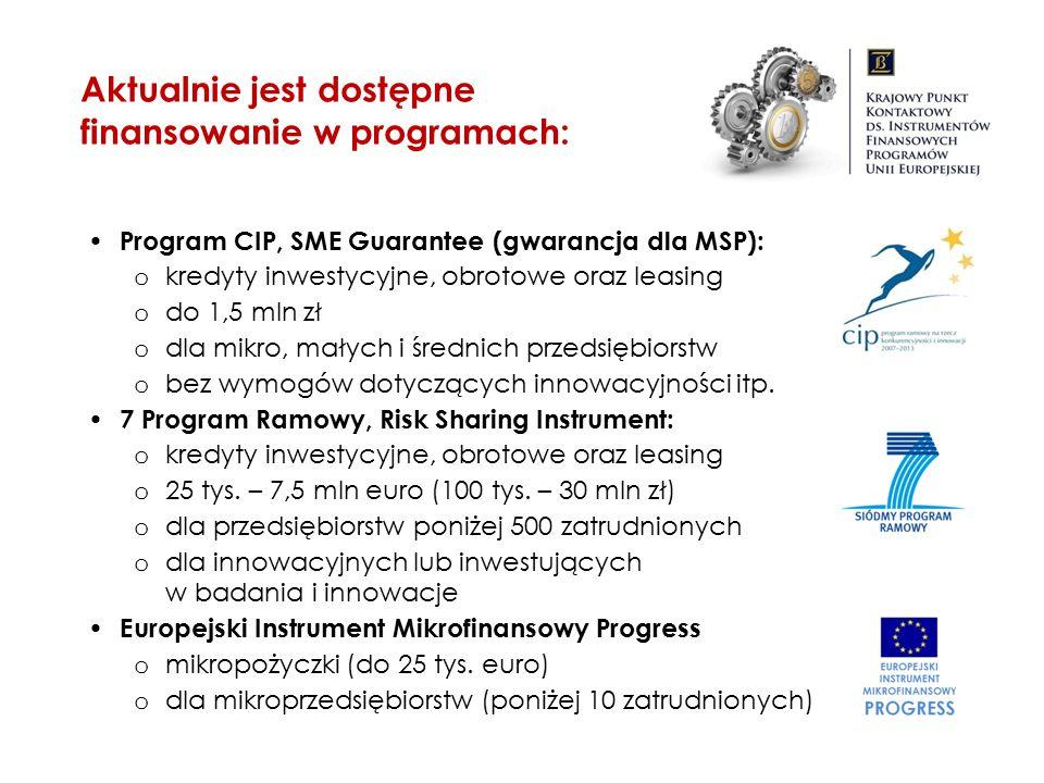 Aktualnie jest dostępne finansowanie w programach: