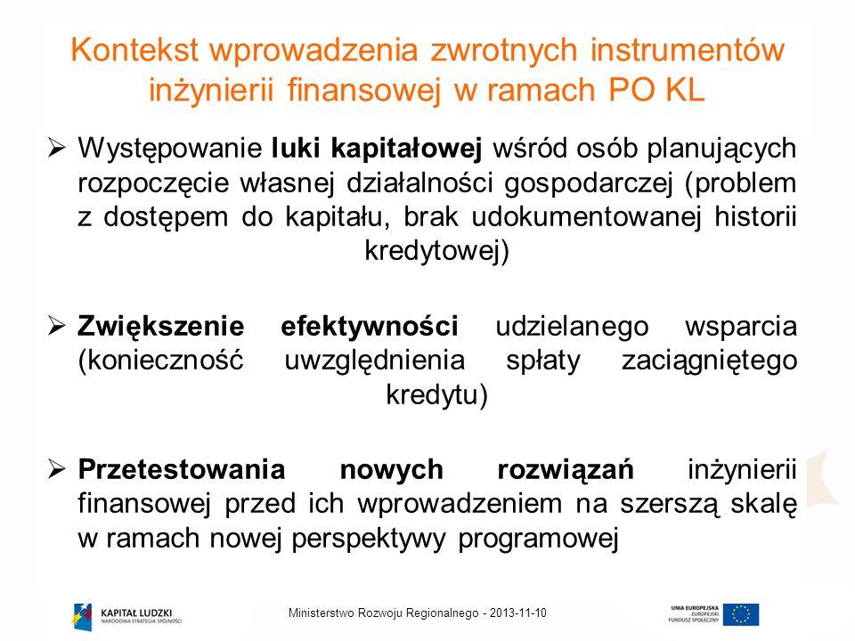 Kontekst wprowadzenia zwrotnych instrumentów inżynierii finansowej w ramach PO KL