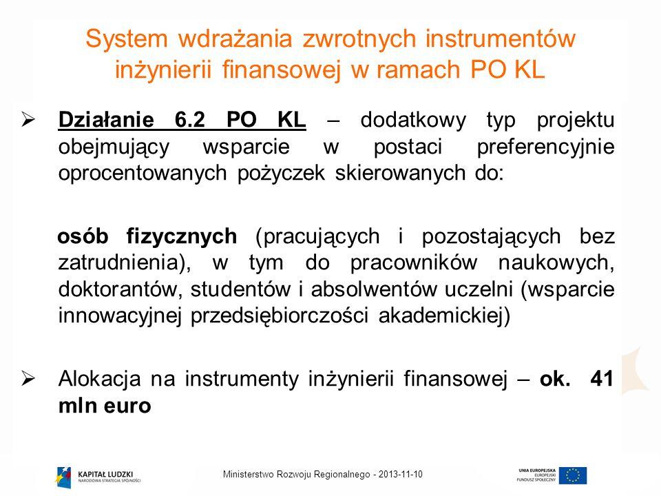 System wdrażania zwrotnych instrumentów inżynierii finansowej w ramach PO KL