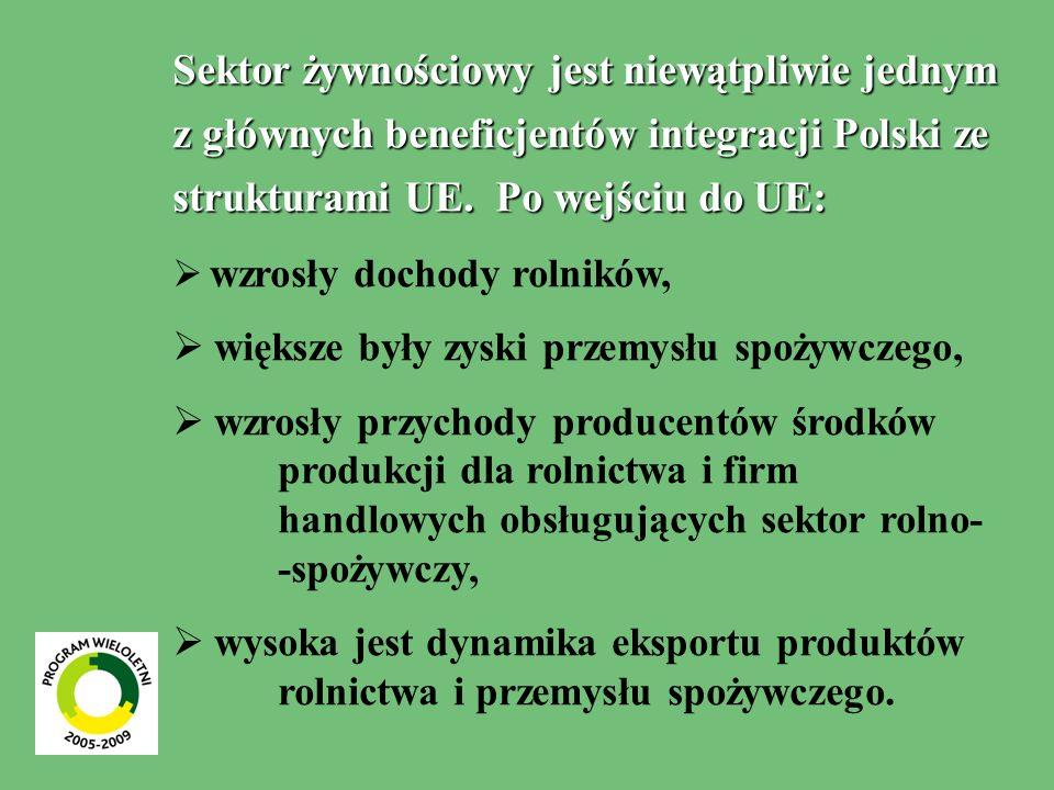 Sektor żywnościowy jest niewątpliwie jednym z głównych beneficjentów integracji Polski ze strukturami UE. Po wejściu do UE: