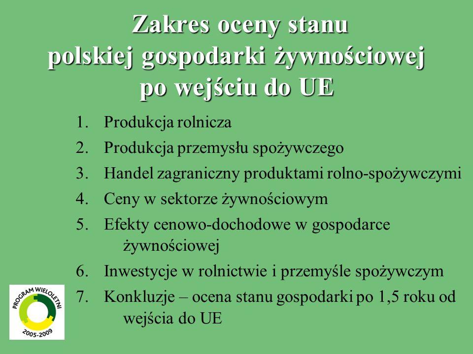 Zakres oceny stanu polskiej gospodarki żywnościowej po wejściu do UE