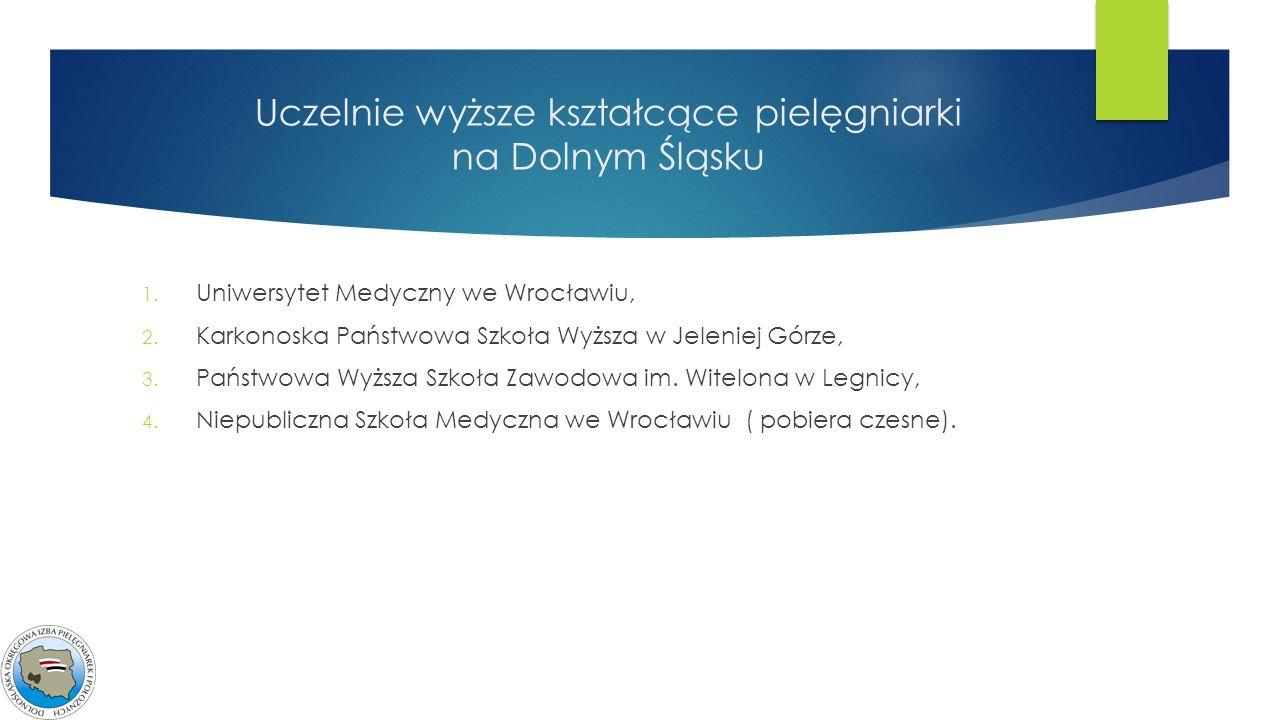 Uczelnie wyższe kształcące pielęgniarki na Dolnym Śląsku