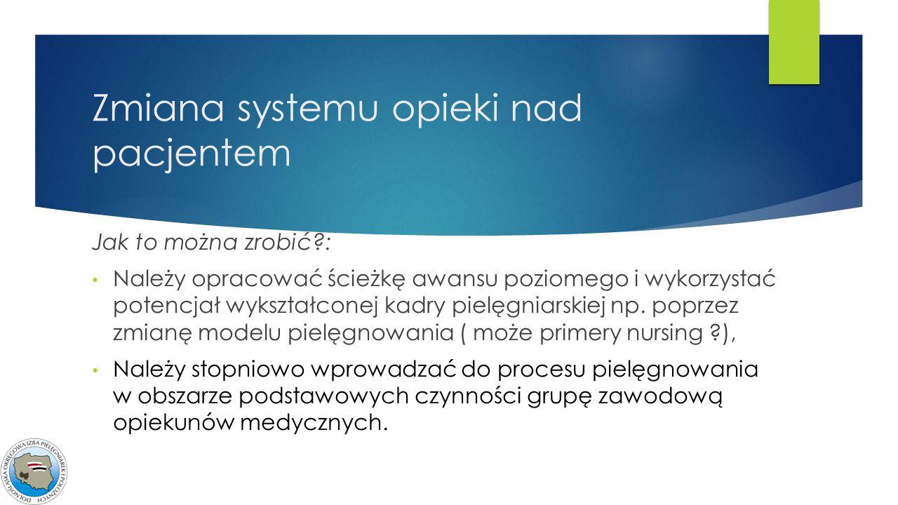 Zmiana systemu opieki nad pacjentem