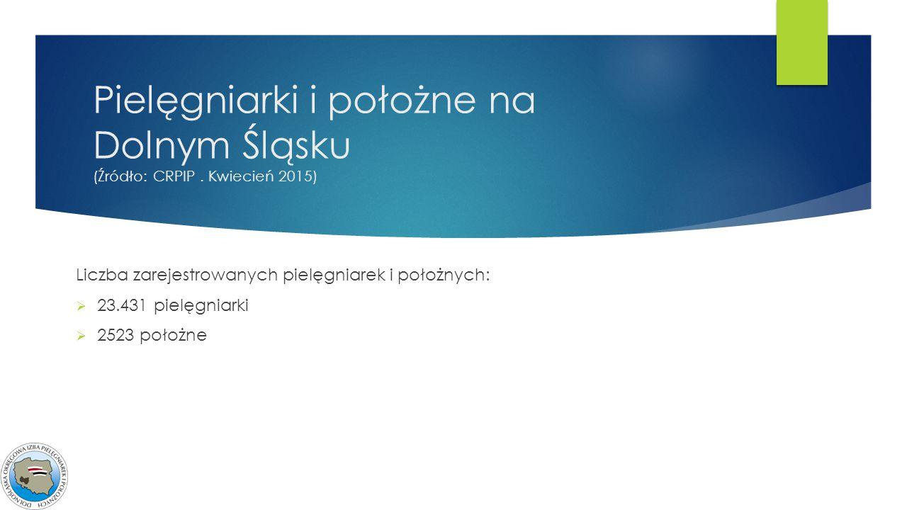 Pielęgniarki i położne na Dolnym Śląsku (Źródło: CRPIP . Kwiecień 2015)