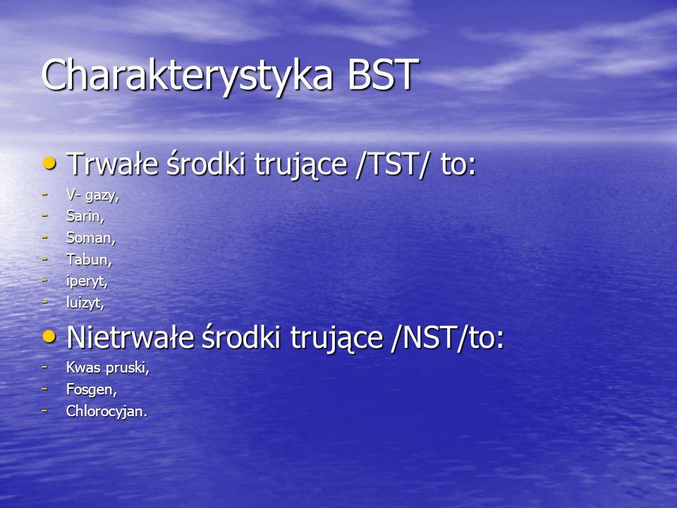 Charakterystyka BST Trwałe środki trujące /TST/ to: