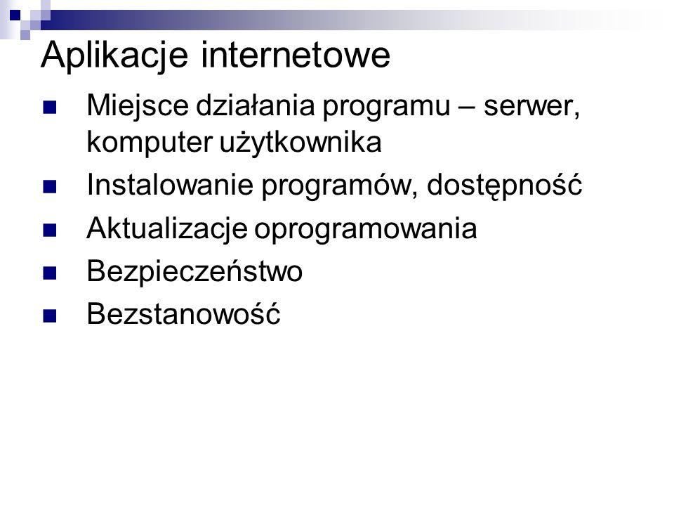 Aplikacje internetowe