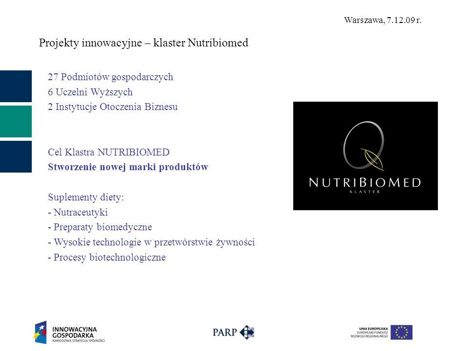 Projekty innowacyjne – klaster Nutribiomed