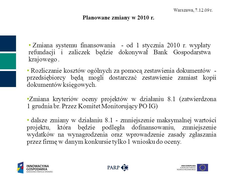 Planowane zmiany w 2010 r.