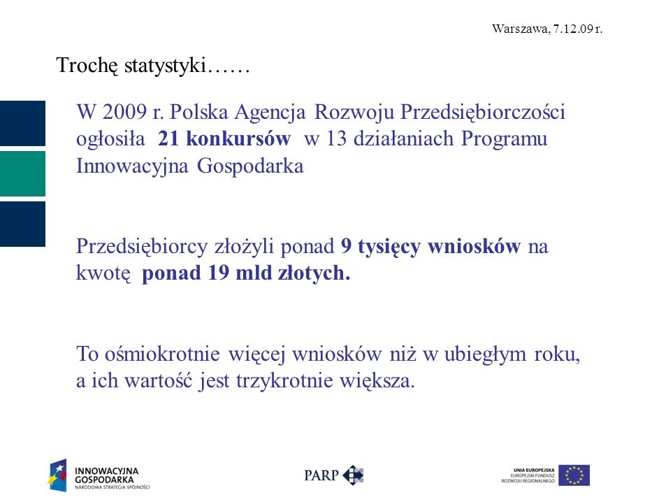 Trochę statystyki…… W 2009 r. Polska Agencja Rozwoju Przedsiębiorczości ogłosiła 21 konkursów w 13 działaniach Programu Innowacyjna Gospodarka.