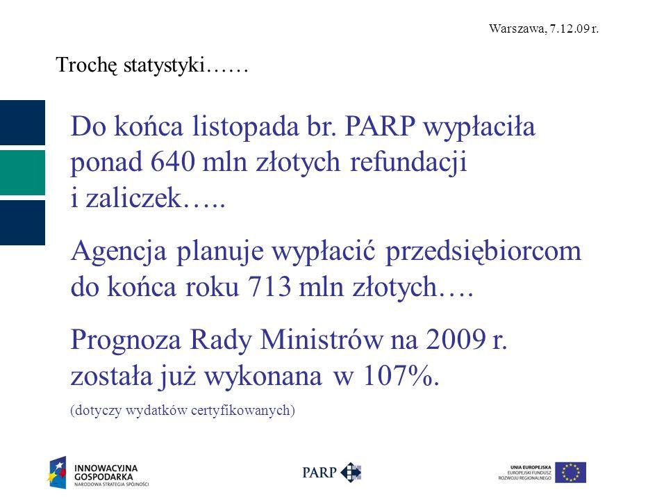 Prognoza Rady Ministrów na 2009 r. została już wykonana w 107%.