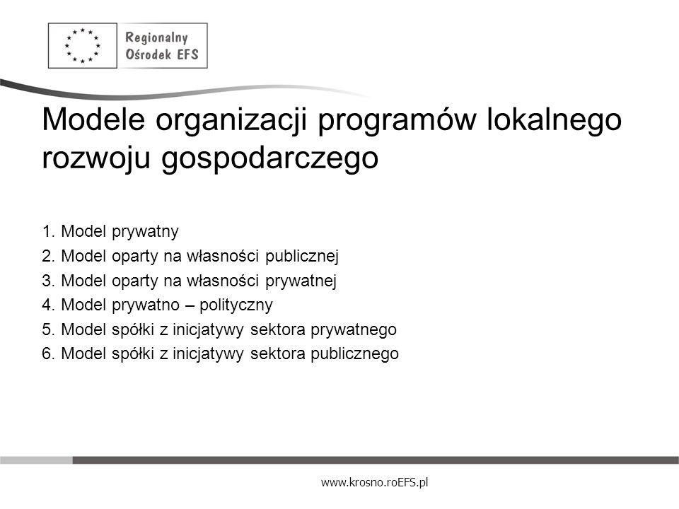 Modele organizacji programów lokalnego rozwoju gospodarczego