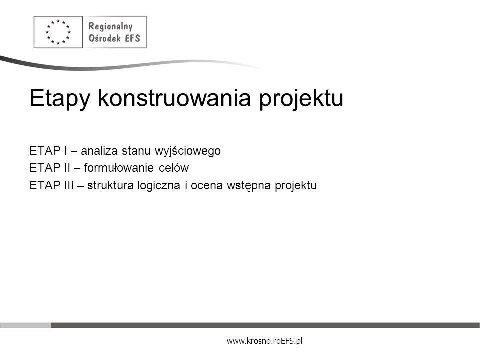 Etapy konstruowania projektu