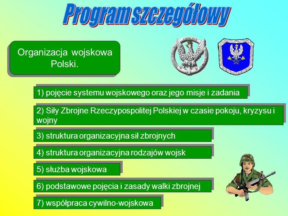 Organizacja wojskowa Polski.