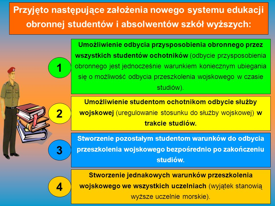 Przyjęto następujące założenia nowego systemu edukacji obronnej studentów i absolwentów szkół wyższych: