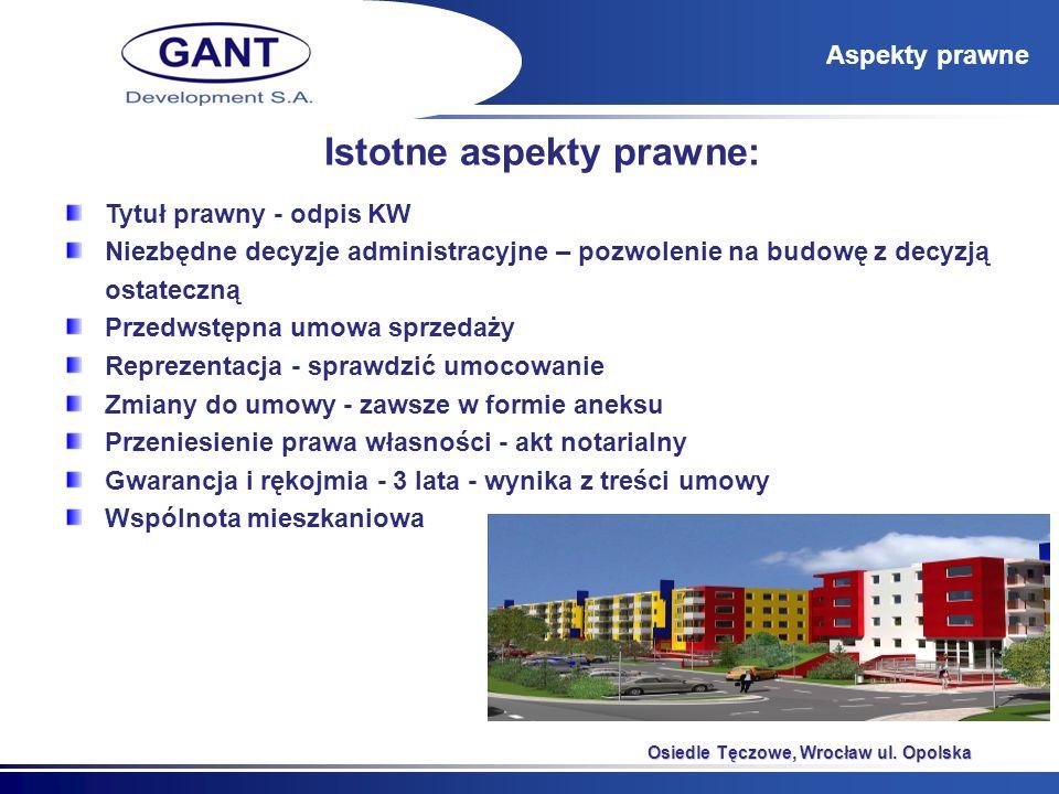 Istotne aspekty prawne: Osiedle Tęczowe, Wrocław ul. Opolska
