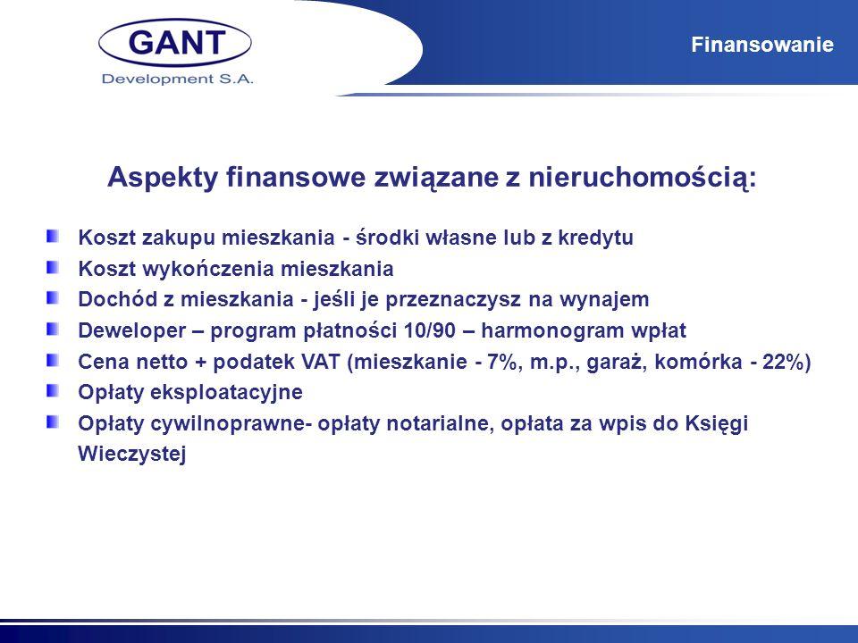 Aspekty finansowe związane z nieruchomością:
