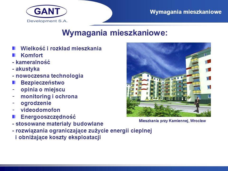 Wymagania mieszkaniowe: Mieszkania przy Kamiennej, Wrocław