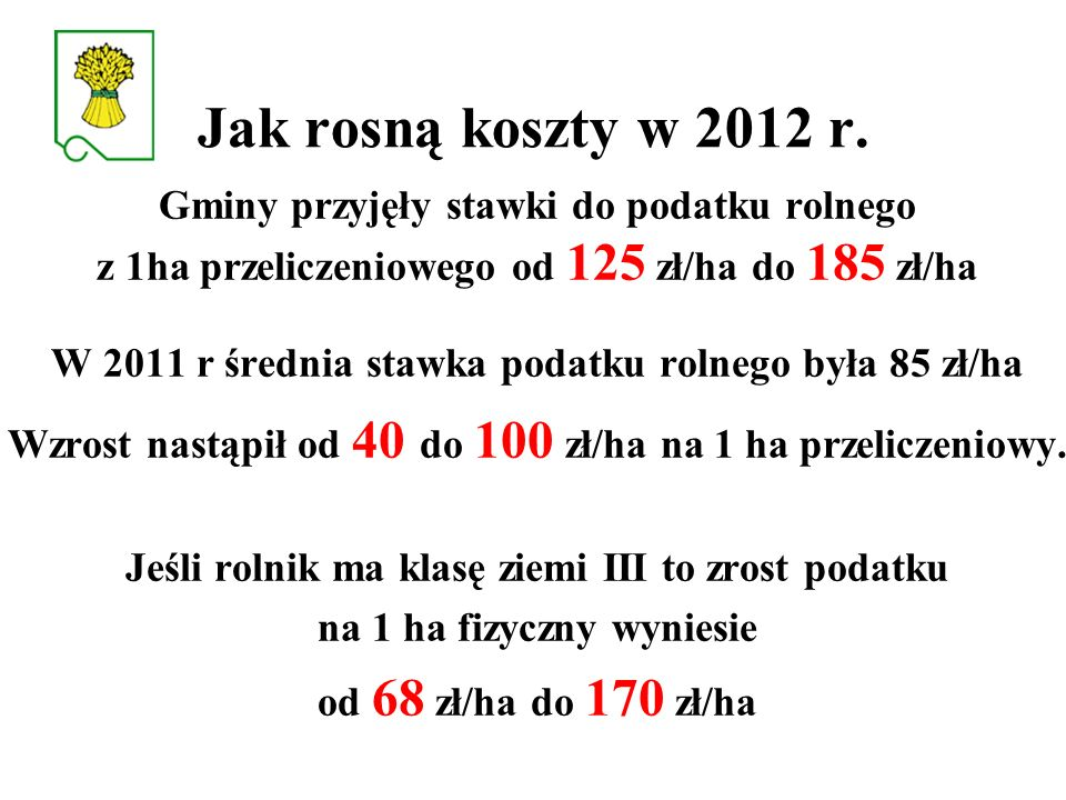 Jak rosną koszty w 2012 r.Gminy przyjęły stawki do podatku rolnego z 1ha przeliczeniowego od 125 zł/ha do 185 zł/ha.