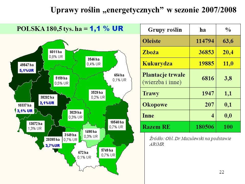 """Uprawy roślin """"energetycznych w sezonie 2007/2008"""