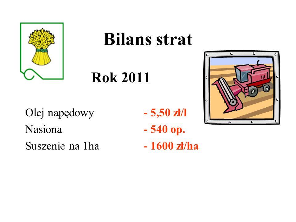 Bilans strat Rok 2011 Olej napędowy - 5,50 zł/l Nasiona - 540 op.
