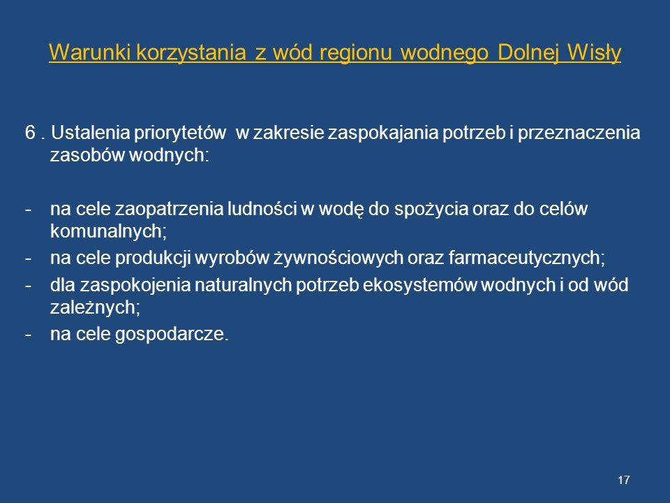 Warunki korzystania z wód regionu wodnego Dolnej Wisły