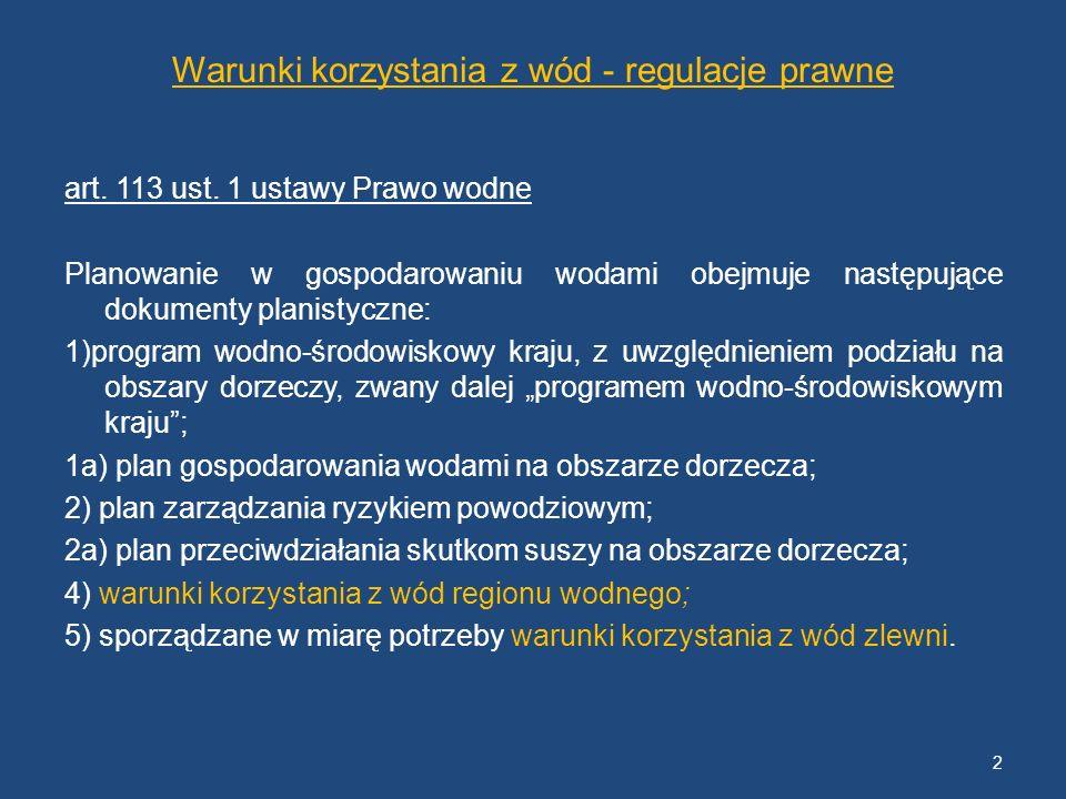 Warunki korzystania z wód - regulacje prawne