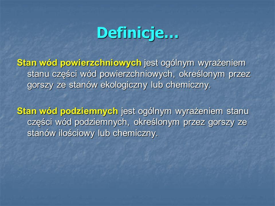Definicje…