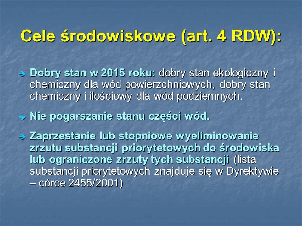 Cele środowiskowe (art. 4 RDW):