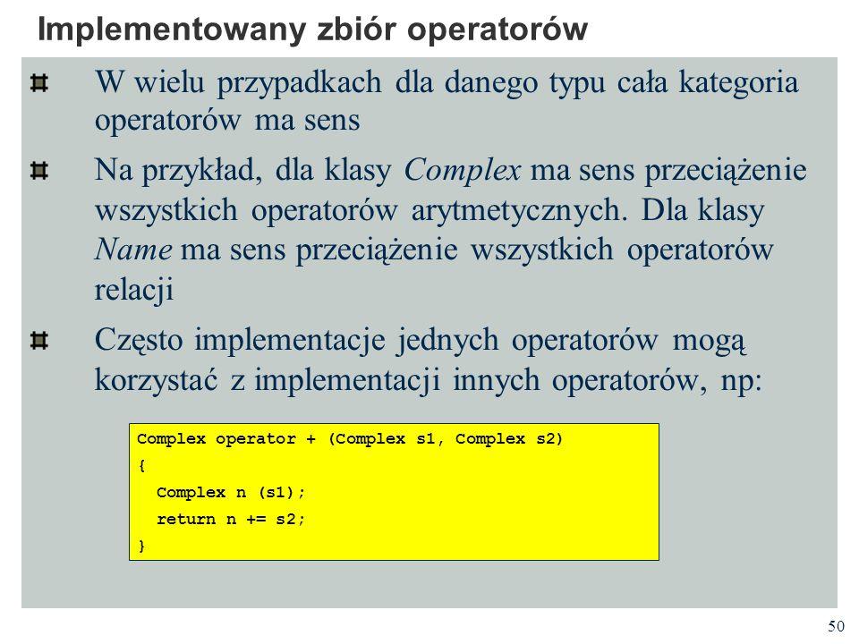 Implementowany zbiór operatorów