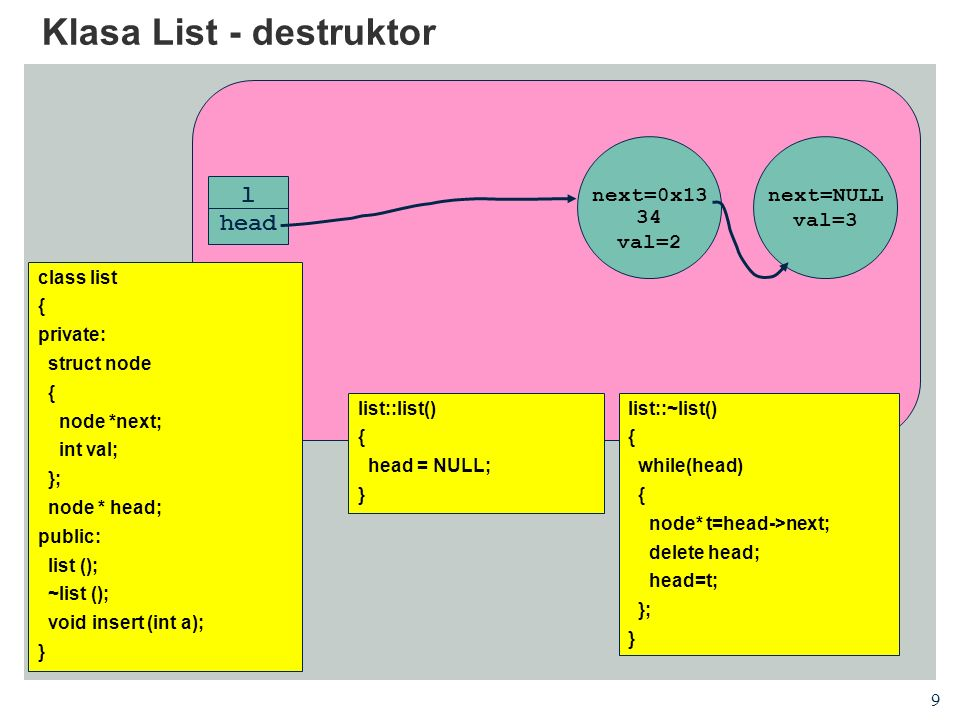 Klasa List - destruktor