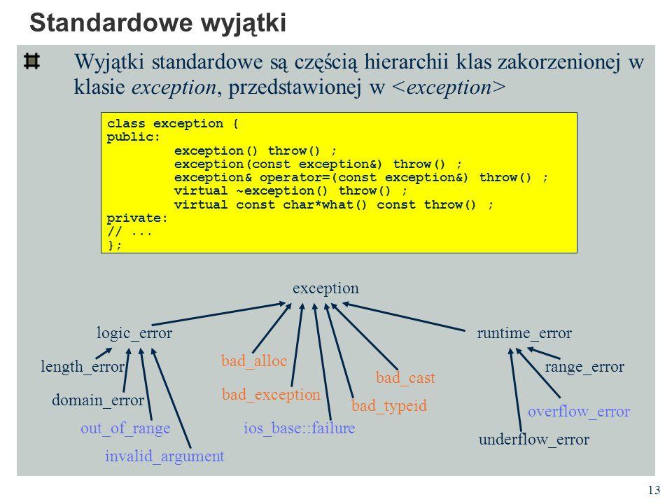 Standardowe wyjątki Wyjątki standardowe są częścią hierarchii klas zakorzenionej w klasie exception, przedstawionej w <exception>