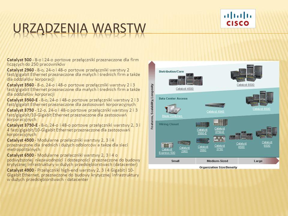 Urządzenia warstwCatalyst 500 - 8-o i 24-o portowe przełączniki przeznaczone dla firm liczących do 250 pracowników.