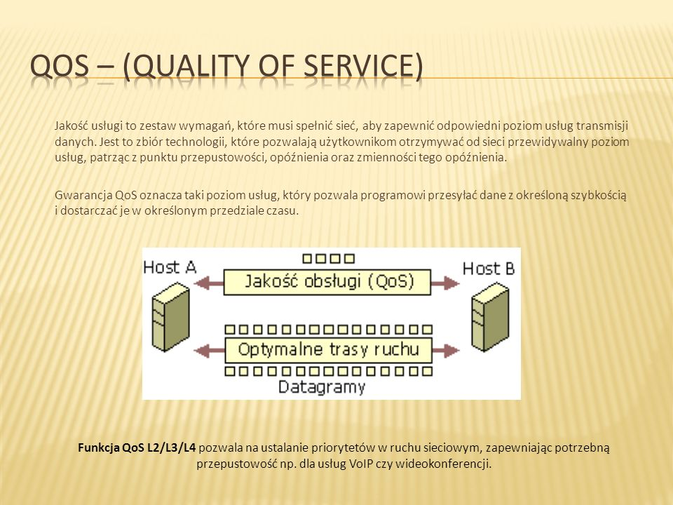 Qos – (quality of service)