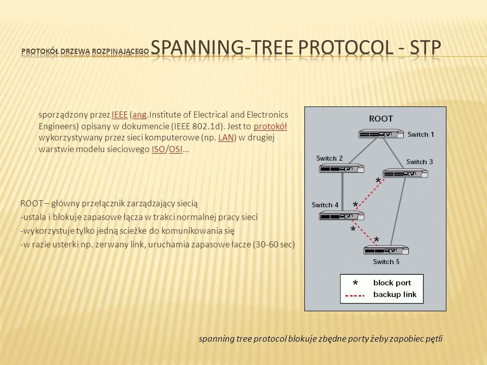 Protokół drzewa rozpinającego Spanning-Tree Protocol - STP
