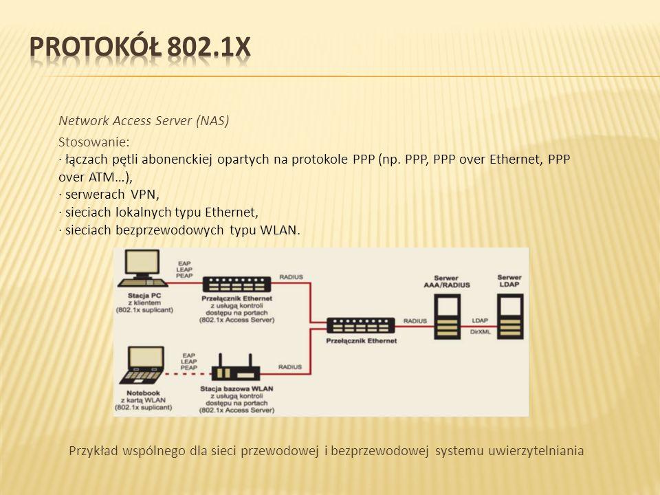 Protokół 802.1x Network Access Server (NAS) Stosowanie: