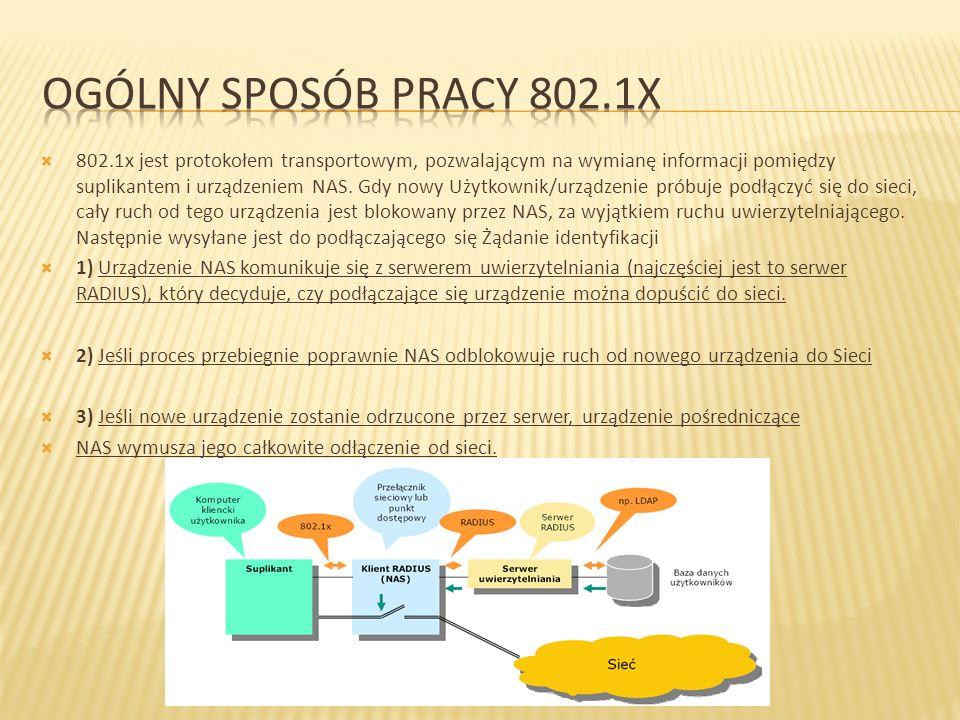 Ogólny sposób pracy 802.1x