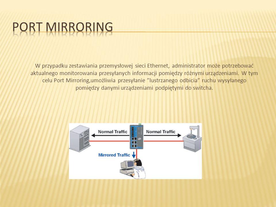 Port mirroring