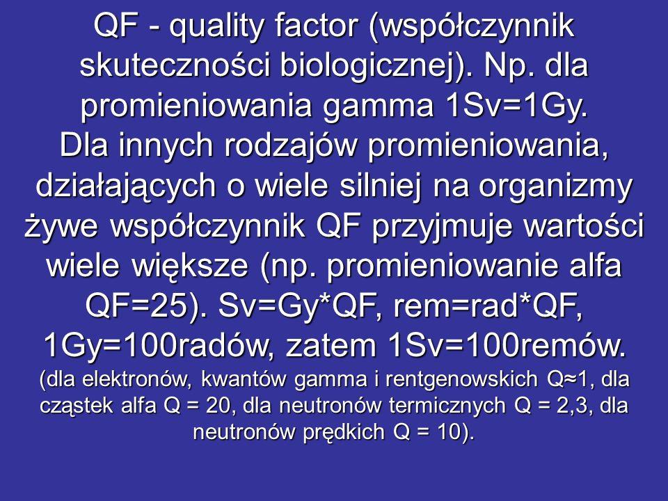 QF - quality factor (współczynnik skuteczności biologicznej). Np