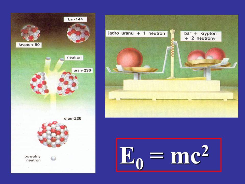 E0 = mc2