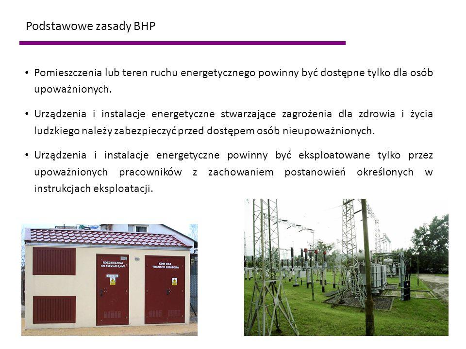 Podstawowe zasady BHP Pomieszczenia lub teren ruchu energetycznego powinny być dostępne tylko dla osób upoważnionych.