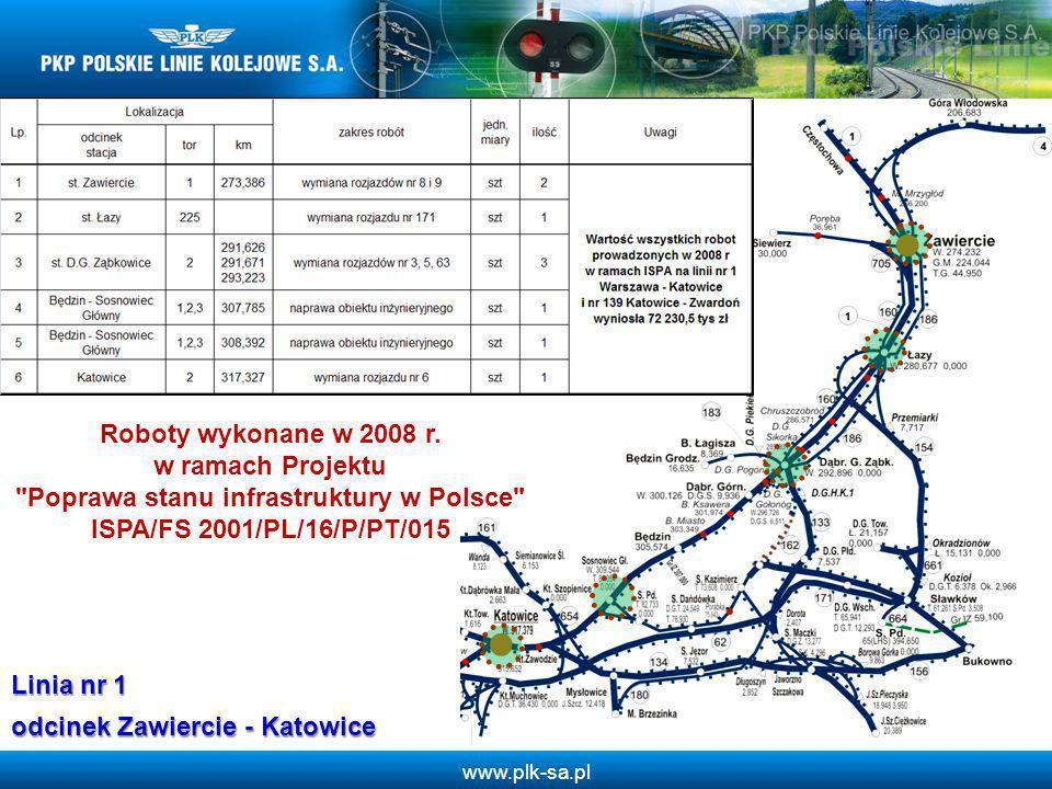 Roboty wykonane w 2008 r. w ramach Projektu Poprawa stanu infrastruktury w Polsce