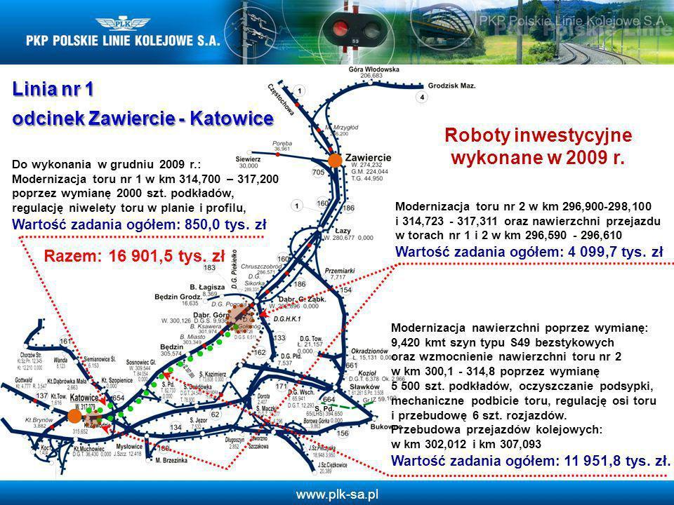 Roboty inwestycyjne wykonane w 2009 r.