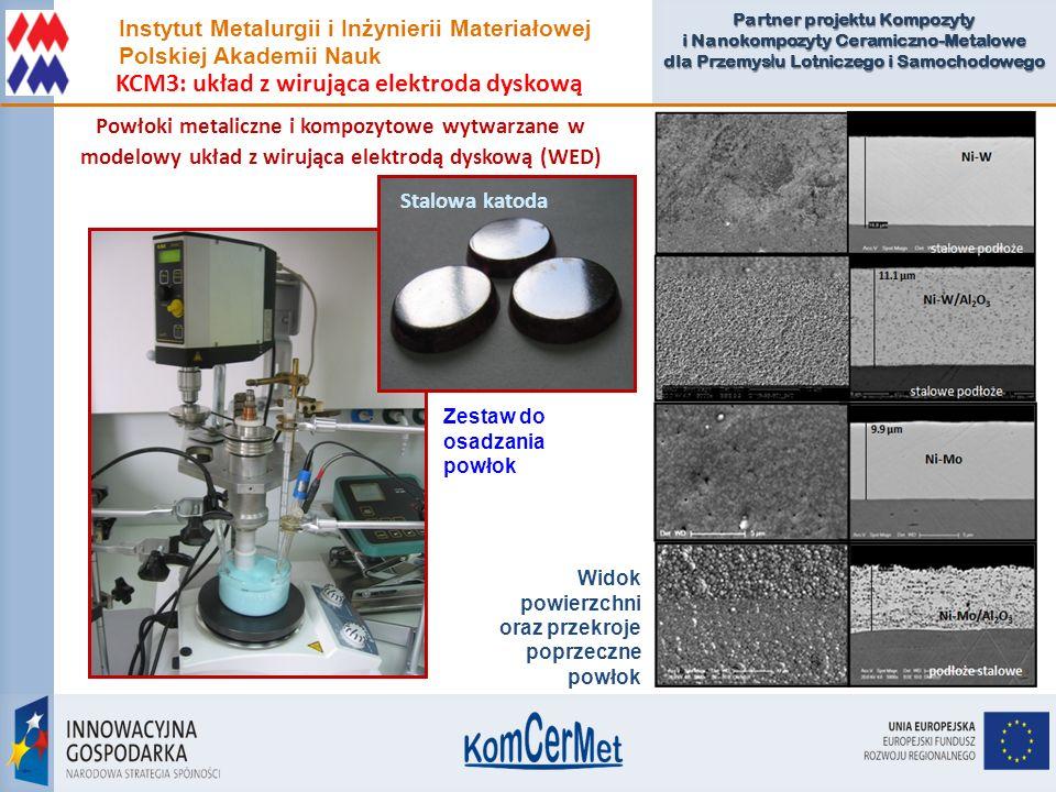 KCM3: układ z wirująca elektroda dyskową