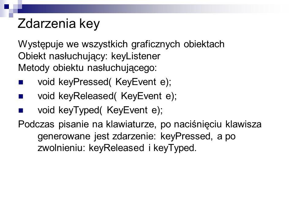 Zdarzenia key Występuje we wszystkich graficznych obiektach