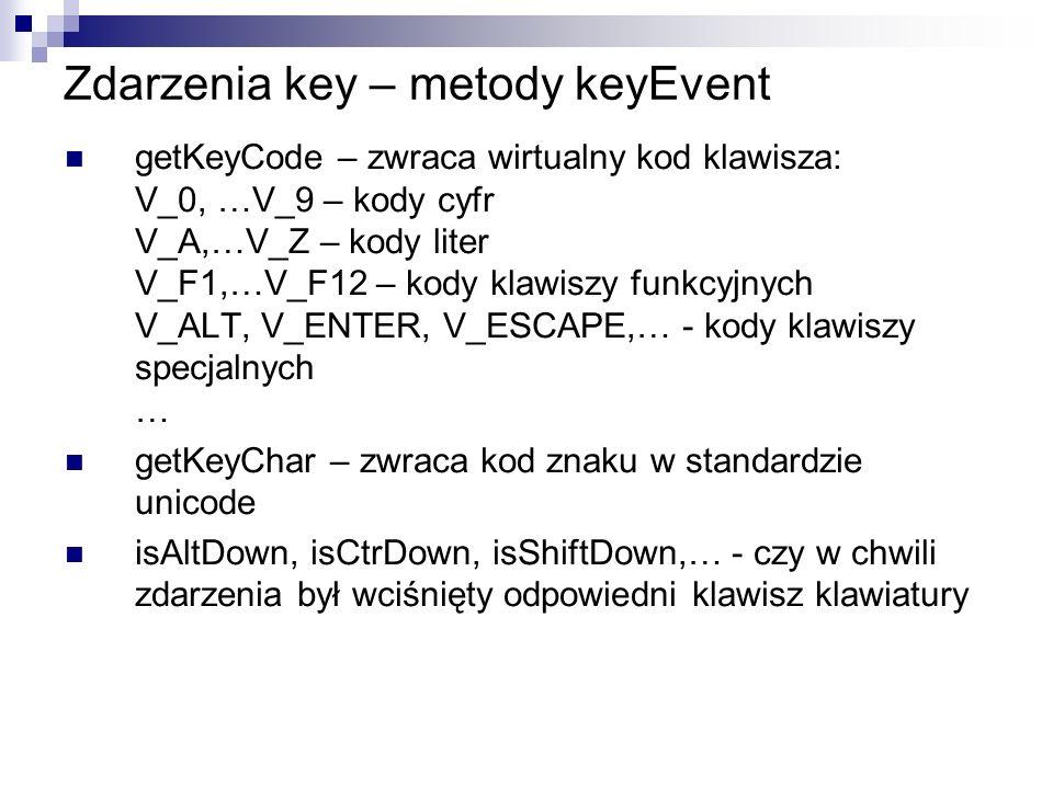 Zdarzenia key – metody keyEvent