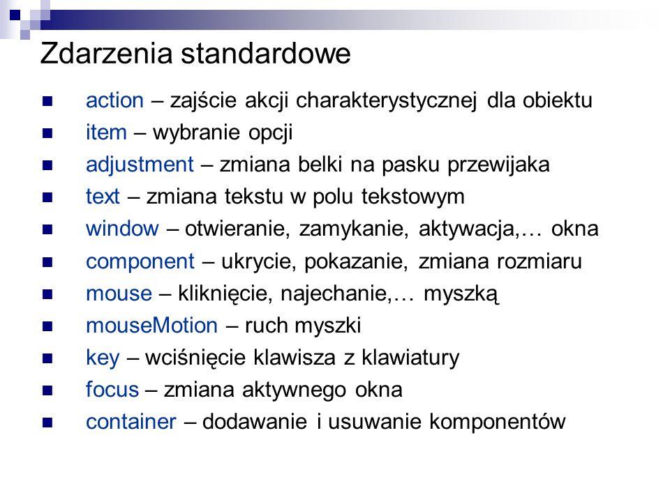 Zdarzenia standardowe