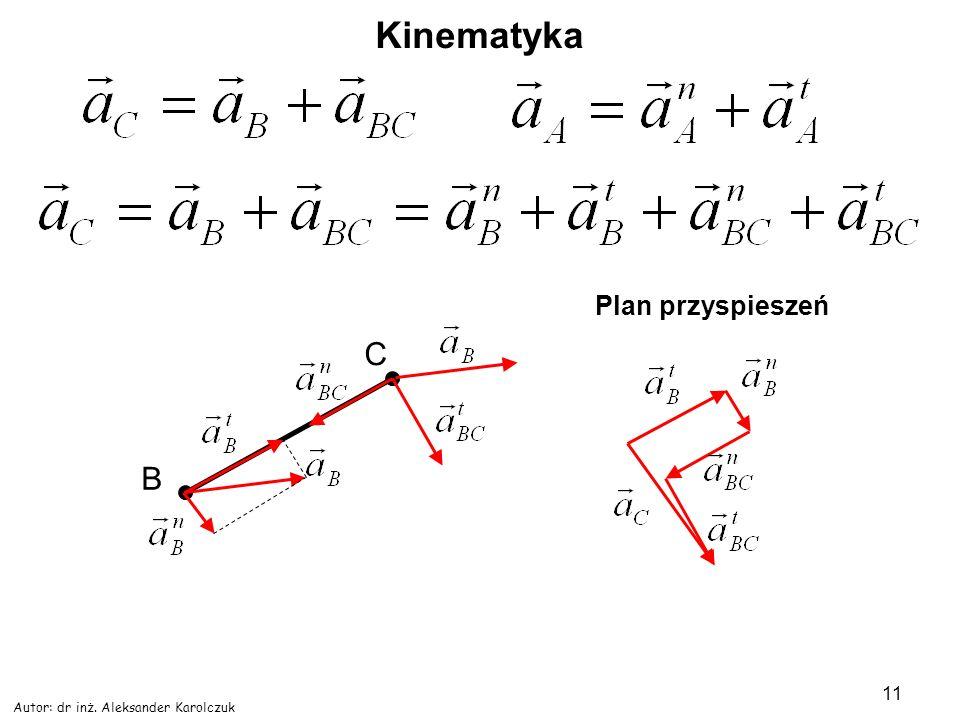 Kinematyka Plan przyspieszeń C B Autor: dr inż. Aleksander Karolczuk