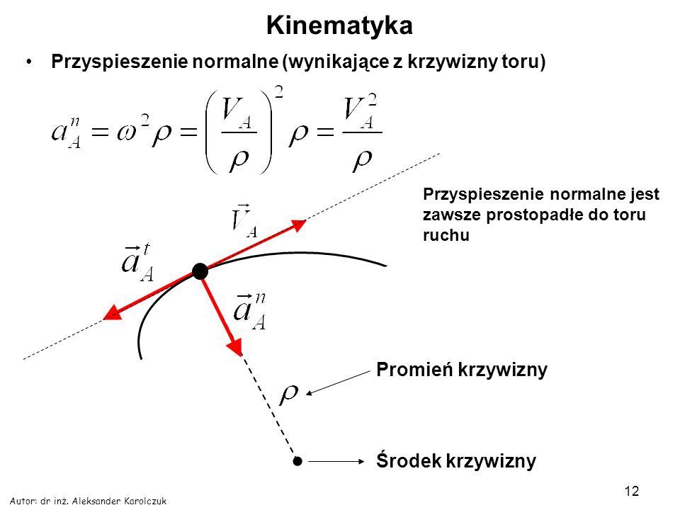Kinematyka Przyspieszenie normalne (wynikające z krzywizny toru)