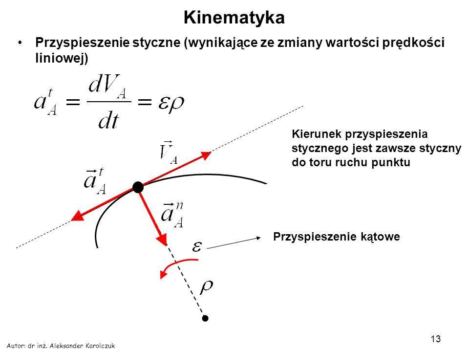 Kinematyka Przyspieszenie styczne (wynikające ze zmiany wartości prędkości liniowej)