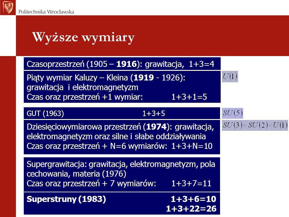 Wyższe wymiary Czasoprzestrzeń (1905 – 1916): grawitacja, 1+3=4